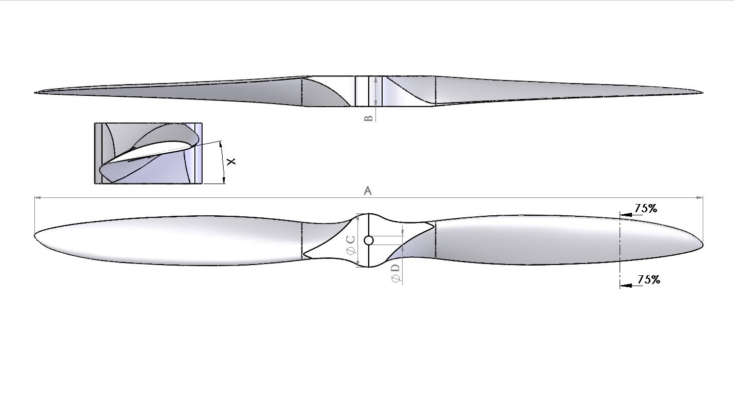 Schema Fiala Standard Propeller